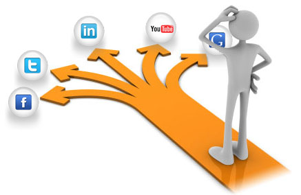 Social Media Coaching . Coach di Social Media Marketing